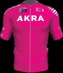 [img]https://radsim05.de/images/races/2020/07/toa/jerseys/general.png[/img]